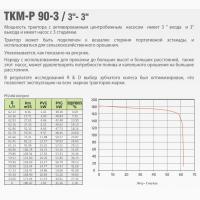 НАСОС от ВОМ трактора: Ekler ТКМ-Р 90-3 (3″-3″; 180 Hm; 62 м3/час)
