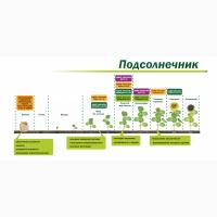 Микроудобрение КДМПР «Мальхам» марки Комплекс